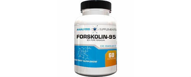Forskolin-95 Analyzed Supplements Review